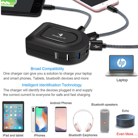 iProductsUS Universal Laptop Charger with USB Charging