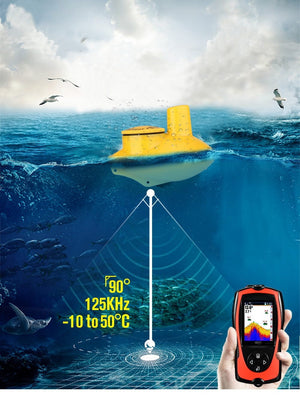 Portable GPS Sonar Fish Finder 147ft Depth 90 Degree Beam Angle