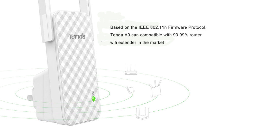 300Mbps Wireless WiFi Repeater, Router Range Extender Enlarge 200 m2