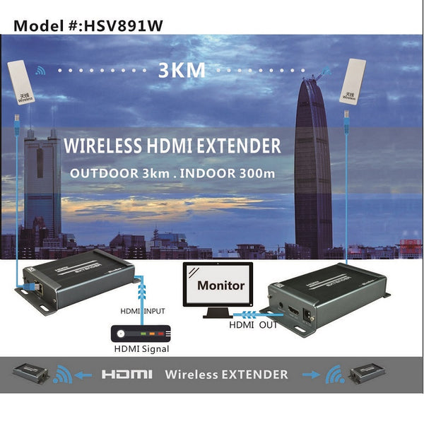 Wireless hdmi extender  transmitter receiver with audio extractor  Wireless hdmi extender 300m maximum indoor 120m