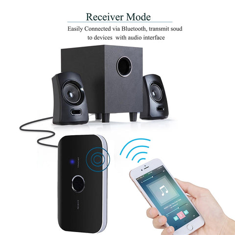 2 In 1 Wireless Bluetooth4.0 Transmitter + Receiver A2DP Stereo Audio Music Adapter