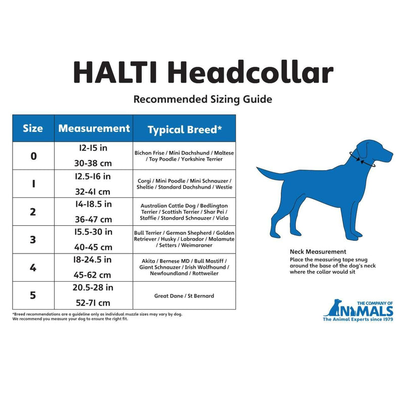 Halti Recommended Sizes