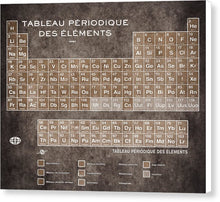 Tableau Periodiques Periodic Table Of The Elements Vintage Chart Sepia - Canvas Print