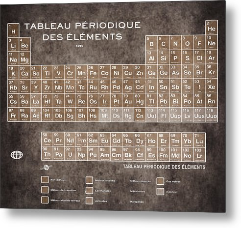 Tableau Periodiques Periodic Table Of The Elements Vintage Chart Sepia - Metal Print