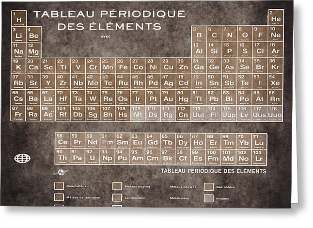 Tableau Periodiques Periodic Table Of The Elements Vintage Chart Sepia - Greeting Card