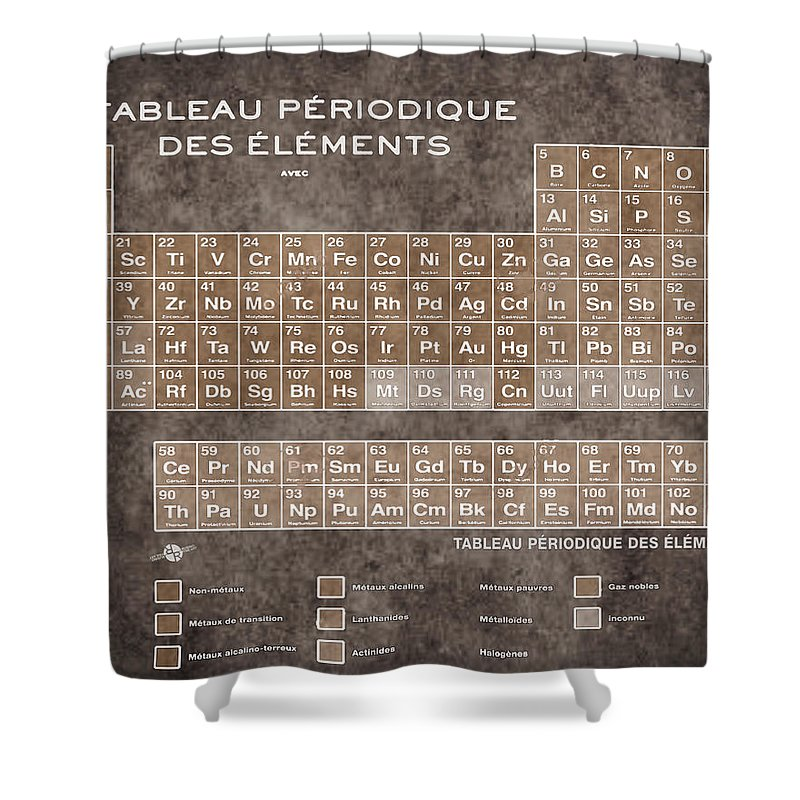 Tableau Periodiques Periodic Table Of The Elements Vintage Chart Sepia - Shower Curtain