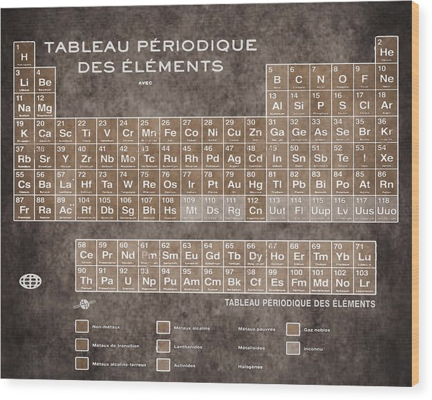 Tableau Periodiques Periodic Table Of The Elements Vintage Chart Sepia - Wood Print