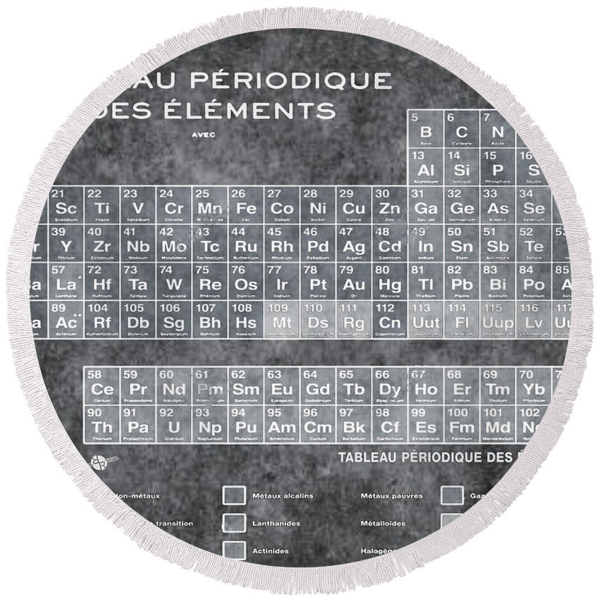 Tableau Periodiques Periodic Table Of The Elements Vintage Chart Silver - Round Beach Towel