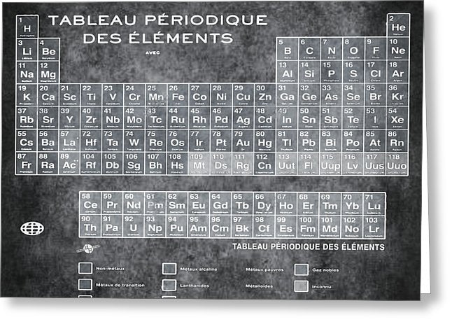 Tableau Periodiques Periodic Table Of The Elements Vintage Chart Silver - Greeting Card
