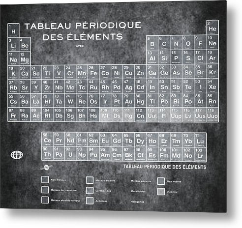 Tableau Periodiques Periodic Table Of The Elements Vintage Chart Silver - Metal Print