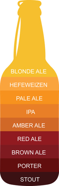Cool Simple Beer Ale Scale Chart Cartoon -  Beer Bottle Vinyl Sticker
