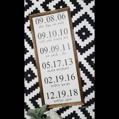 Important dates, family dates sign, special dates sign, best days of our lives sign, this is us sign, anniversary dates sign, date sign