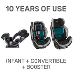 Everystage All In One Car Seat