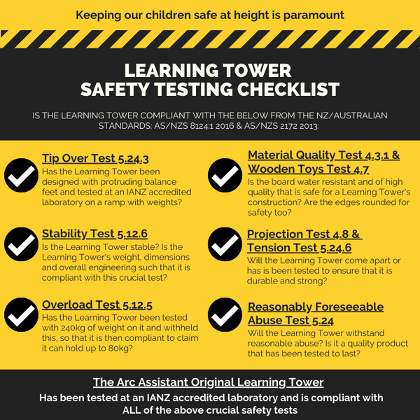 Arc Assistant Learning Tower Safety Tested Checklist in black and yellow