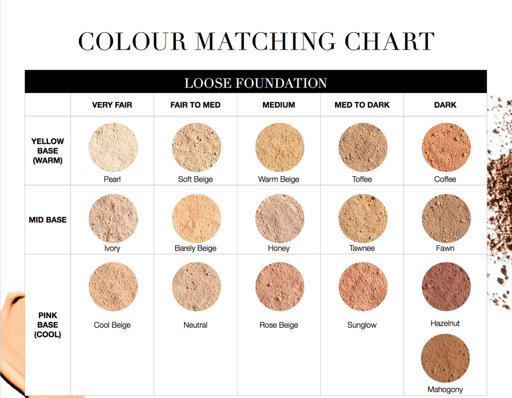 Youngblood Loose Foundation Colour Chart
