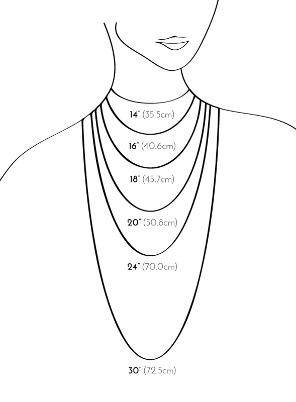 Ethical necklaces fit guide