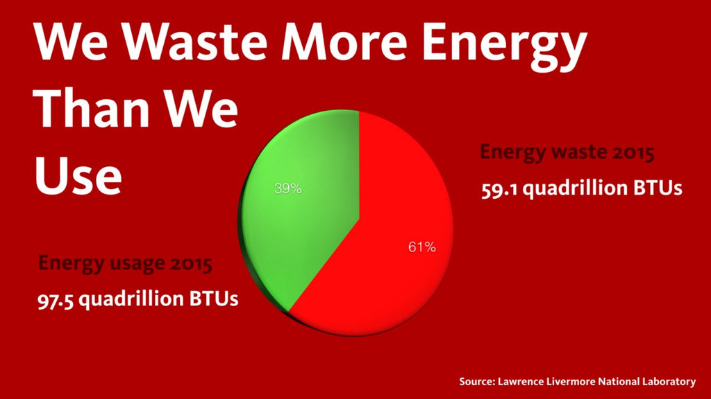 wasting energy infographic