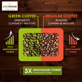 Greenbrrew Instant Green Coffee 20'sachets + 6'sachets (Strong Flavor) - Arabica ('PL-AAA') with Probiotics