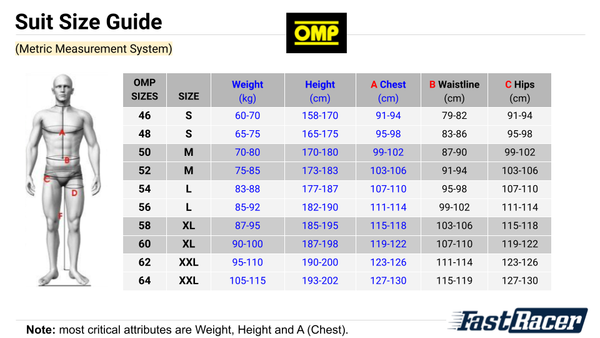 OMP Suit Size Guide Metric Measurement System - Fast Racer - Summary