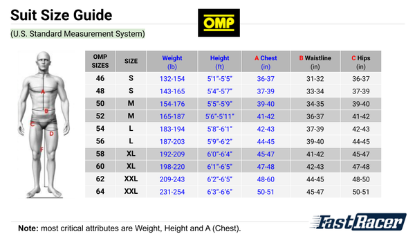 OMP Suit Size Guide US Standard Measurement System - Fast Racer - Summary