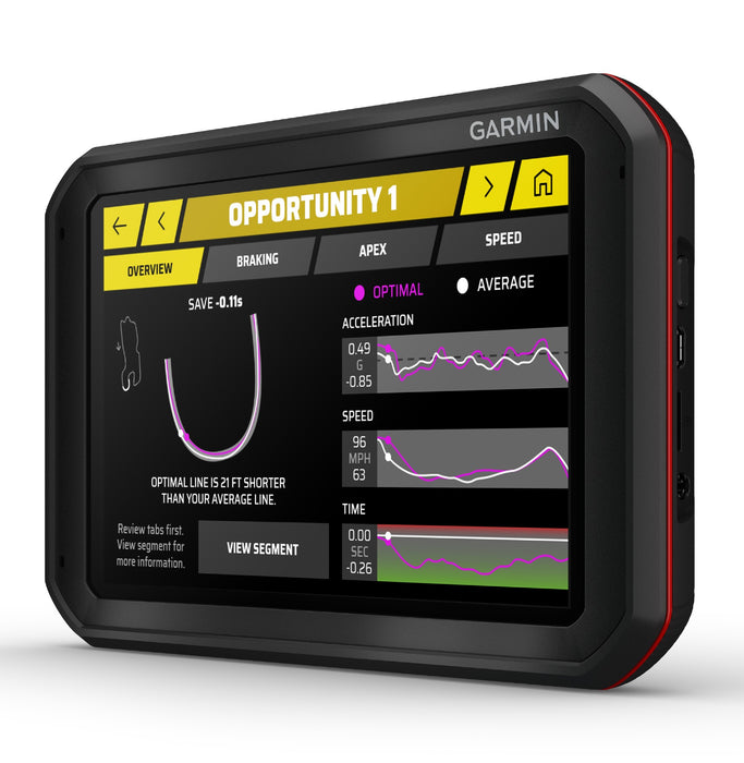 Garmin Catalyst Track Performance Optimizer - True Optimal Lab - Fast Racer