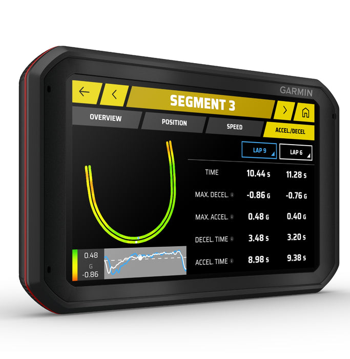Garmin Catalyst Track Performance Optimizer - Apex Performance Overview - Fast Racer