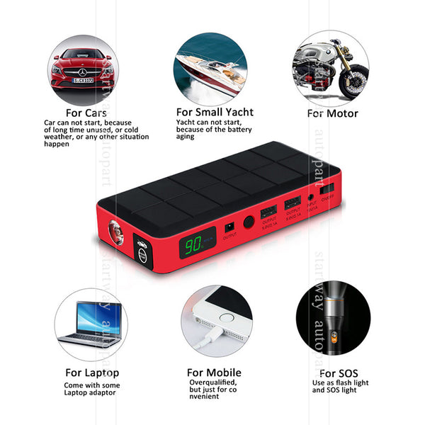 400 Amp Car Jump Starter Emergency Multi-Function Power Bank