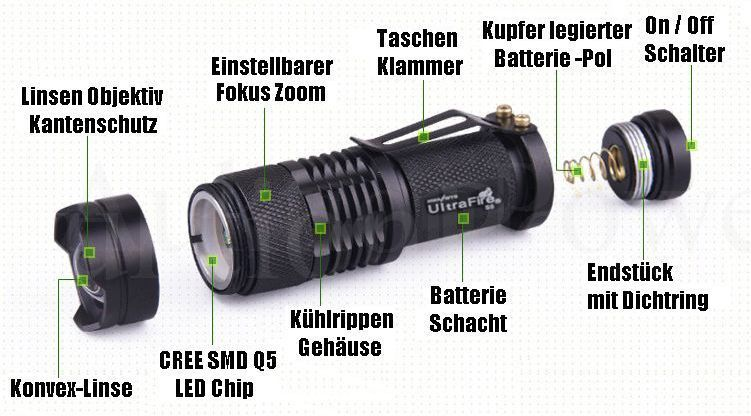 Tactical Police 1200 Lumen T6 5 Mode Ultrabright LED Flashlight