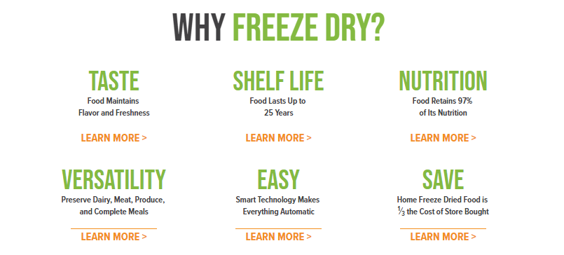 Why Freeze Dry