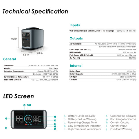 EcoFlow - RIVER370 Portable Power Station Technical Specification