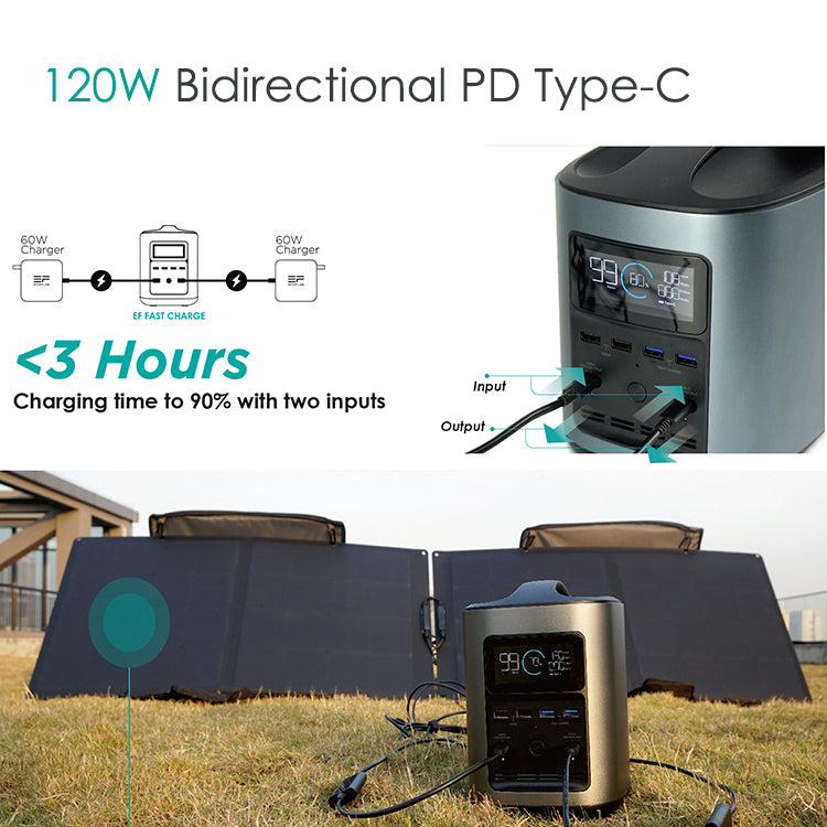 EcoFlow - RIVER370 Portable Power Station Charging Time