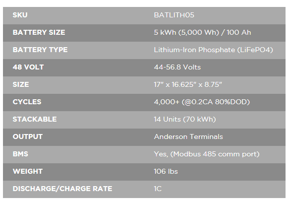 Humless 5 KWH Battery (LiFePO4) Specifications