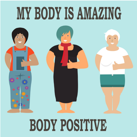 My body is amazing! Body positivity image with three women