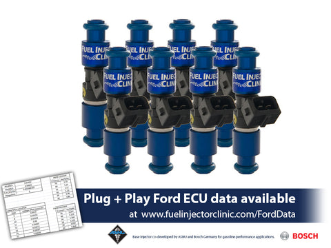 Ford Raptor (2010-2014) Fuel Injector Clinic Injector Set: 8x1650cc/min (160lbs/hr) at 3 bar (43.5psi) fuel pressure. Saturated / High Impedance Ball & Seat Injectors.