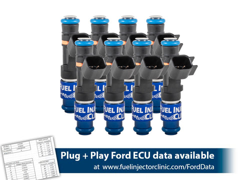 Ford F150 (1985-2003)/Ford Lightning (1993-1995) Fuel Injector Clinic Injector Set:  8x650cc/min (62lbs/hr) at 3 bar (43.5psi) fuel pressure. Saturated / High Impedance Ball & Seat Injectors.