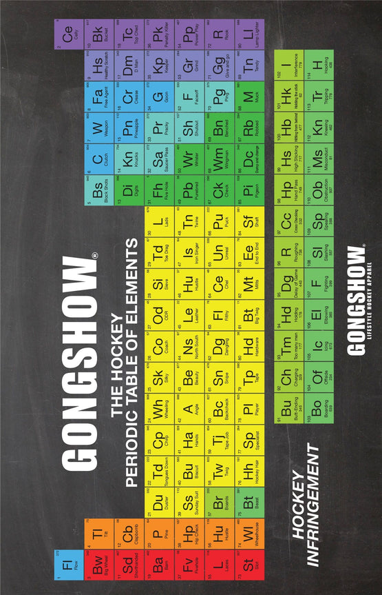 Periodic Table Of Hockey - Poster