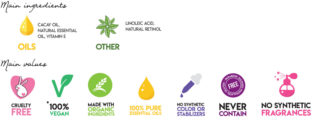 Mamo Botanics ingredients & values