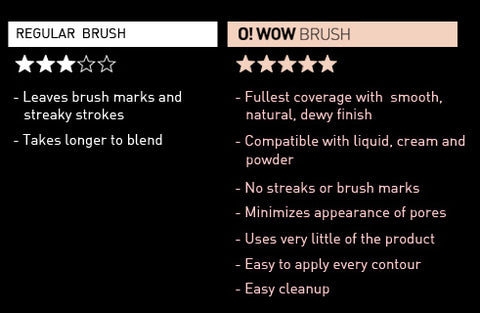 O! WOW  Brush - Camomile Beauty