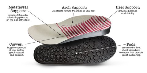 Taos Curves & Pods Footbed