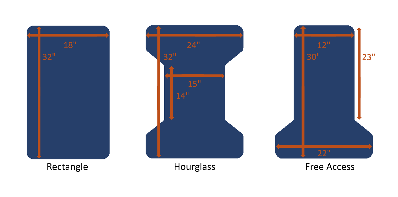 Arm & Hand Surgery Tables: Rectangle, Hourglass, and Free Access