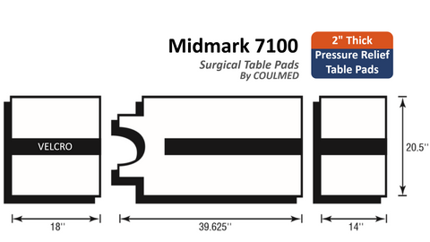 Midmark 7100 Surgical Table Pads