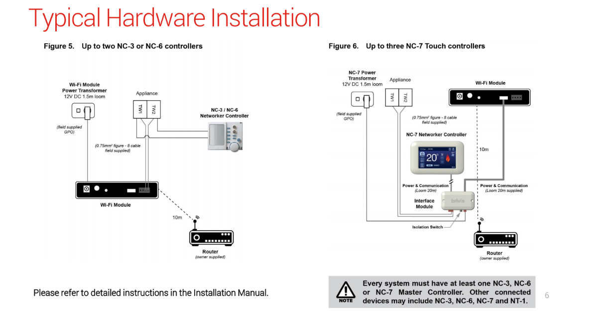 Brivis Rinnai WiFi Kit install Info - Typical Installation