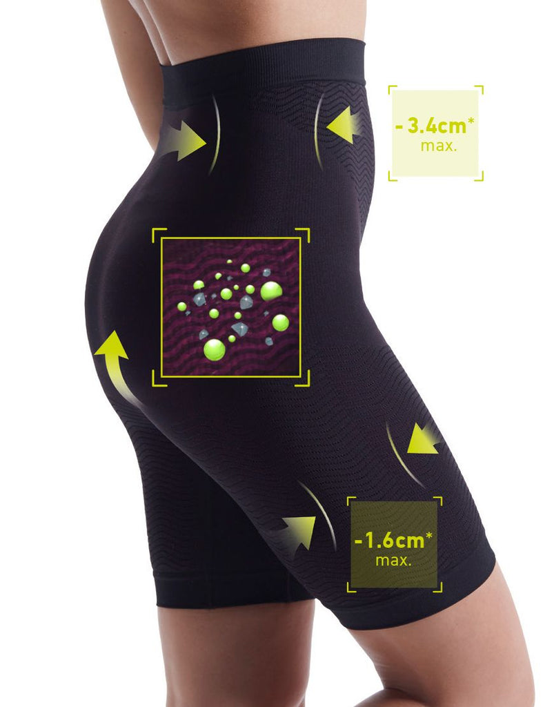 Image showing the patented technology behind our new shapewear shorts.