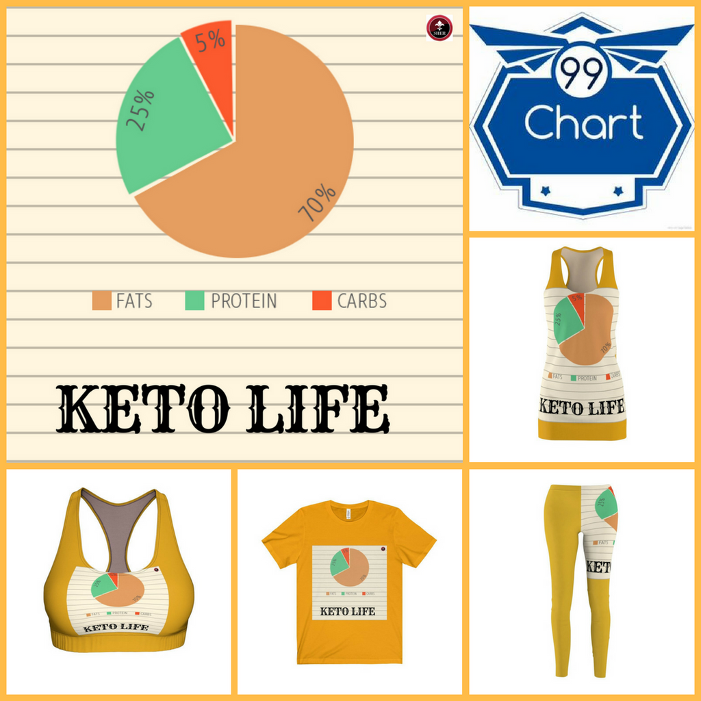 Keto Diet for beginners sportswear clothing by Artist Shirley Henderson
