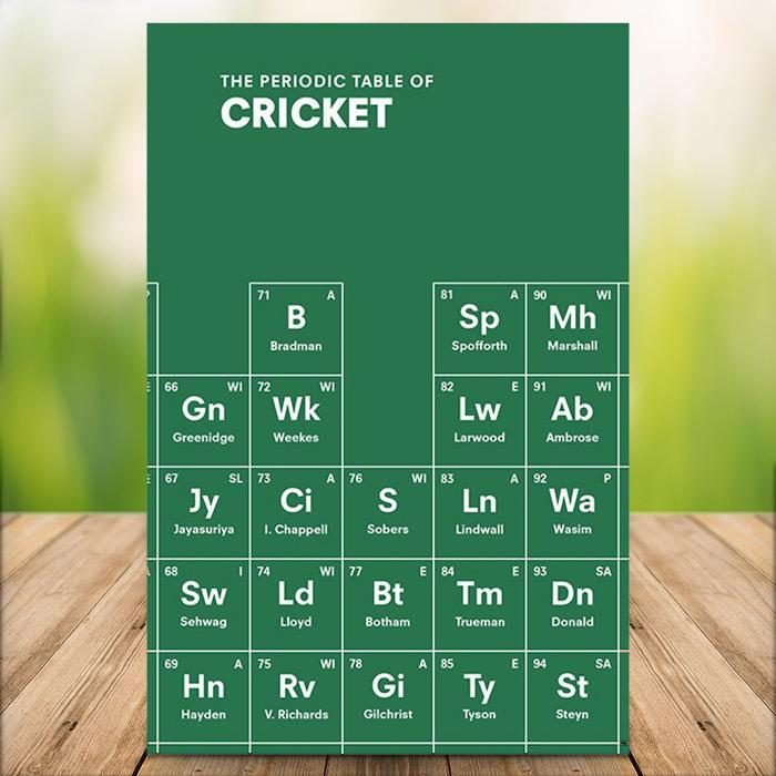 The periodic table of cricket book yellow octopus ebury press the periodic table of cricket book urtaz Image collections