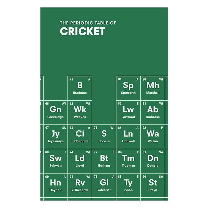The periodic table of cricket book yellow octopus ebury press the periodic table of cricket book urtaz Choice Image