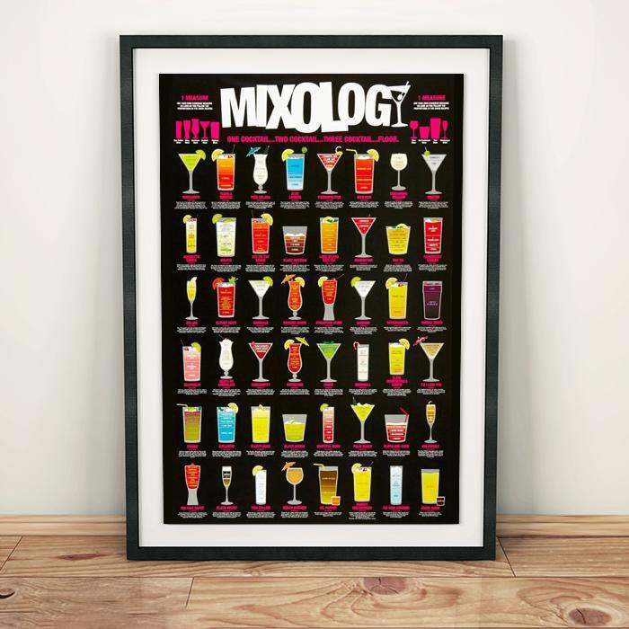 Impact Posters Drink Mixology Cocktail Poster 61 x 91cm