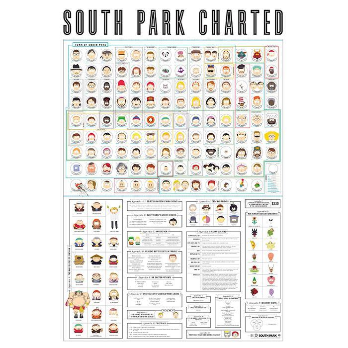 Pop Chart Lab South Park Characters Charted Poster