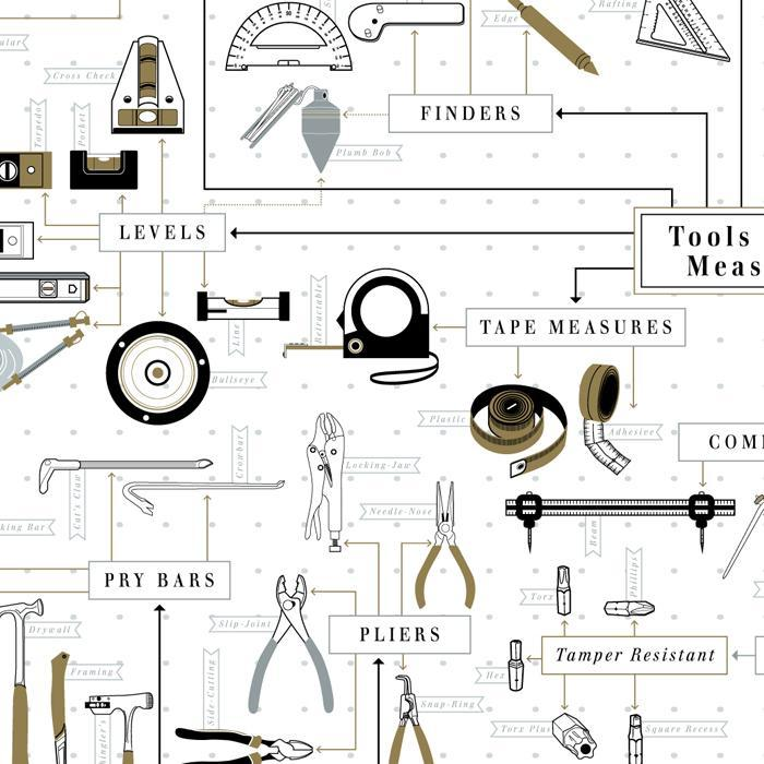 The Chart Of Hand Tools Poster 61x91cm | Pop Chart Lab - - Pop Chart Lab - Yellow Octopus