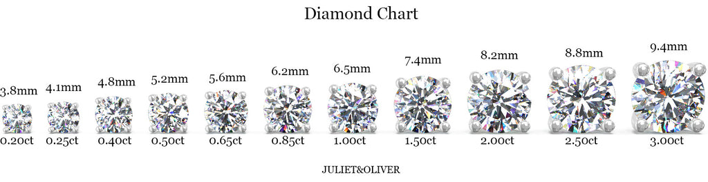diamond chart sizes